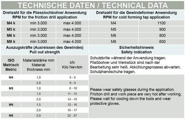Technische Daten - VHM Fliesslochbohrer
